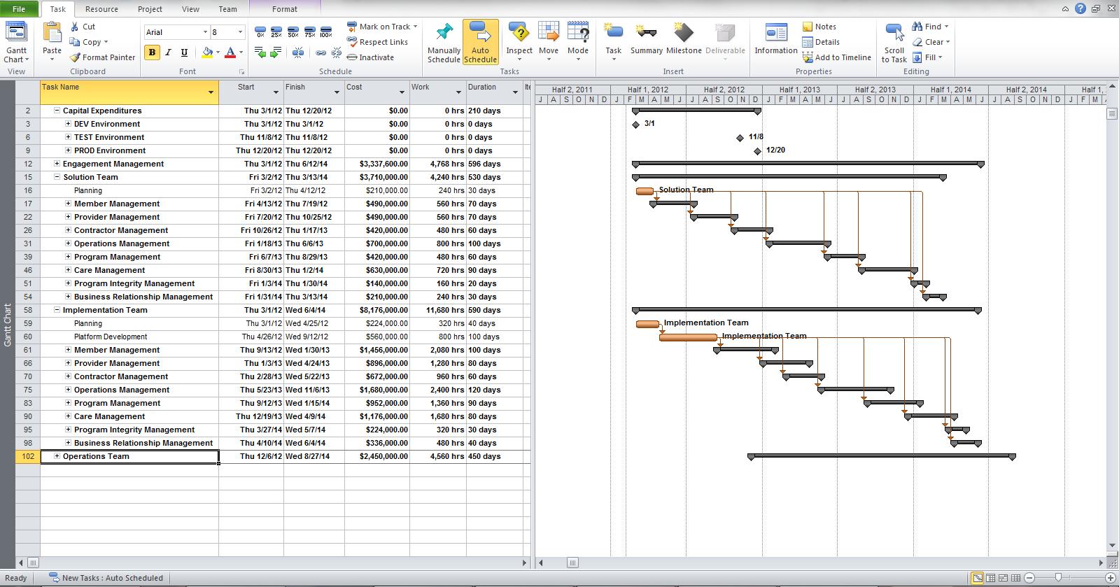 Bi tools development management data analytics for Website build project plan