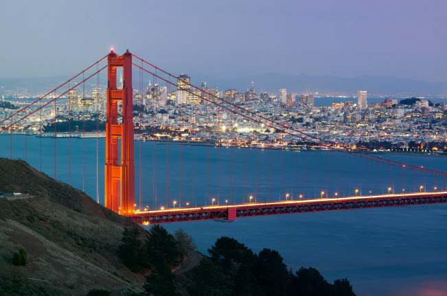 san_francisco_shutterstock_wordpress