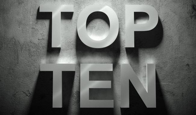 Top 10 EIS Posts of 2015
