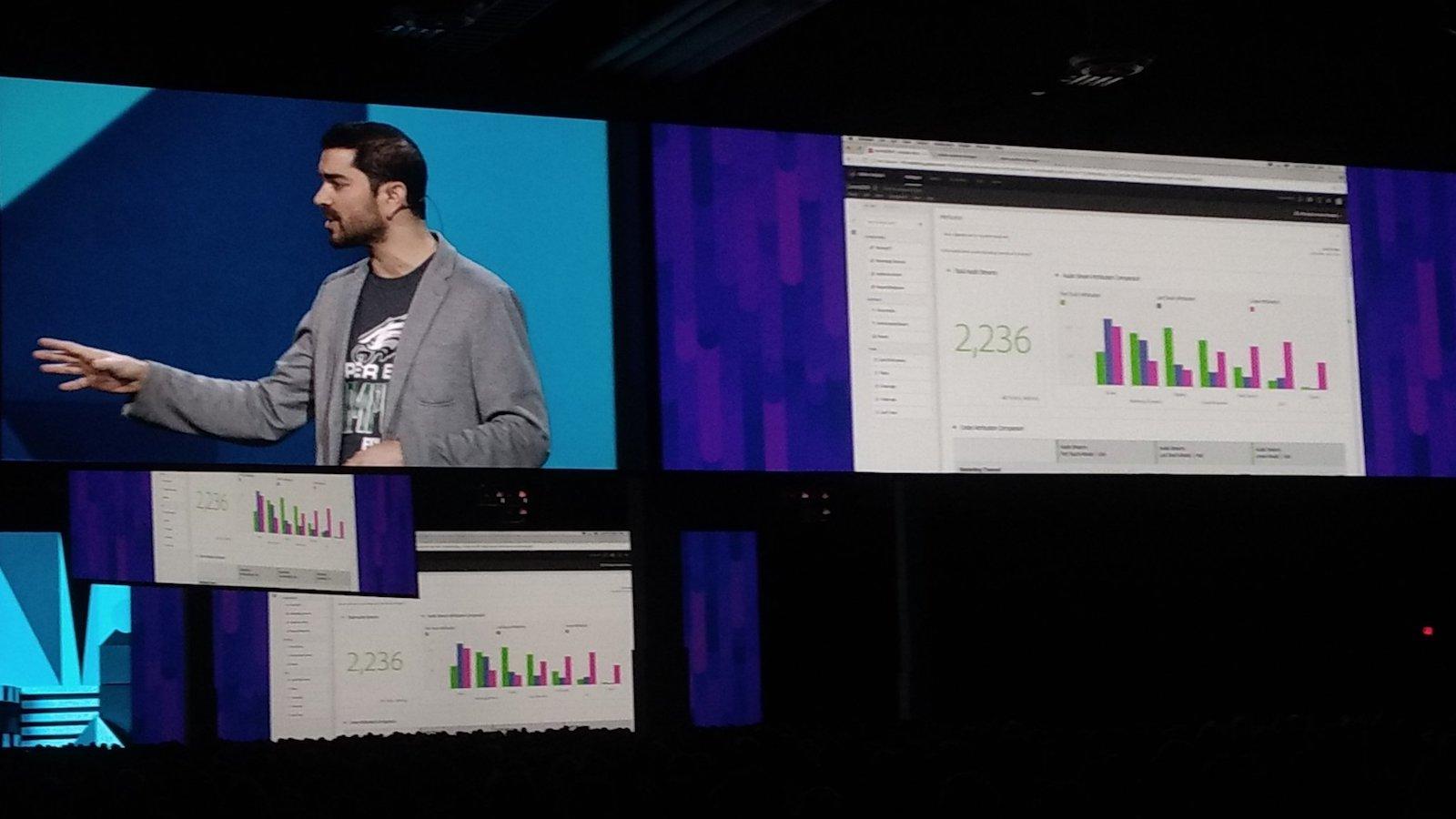 Highlight of Adobe Summit Day 1: Attribution IQ