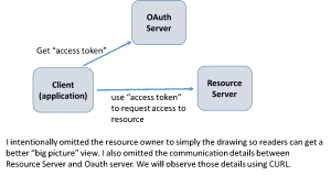 OAuth Dances With Mule External Provider - DZone Integration