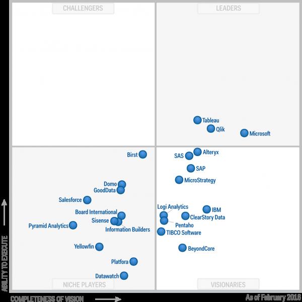 Business-Intelligence-BI-Analytics-