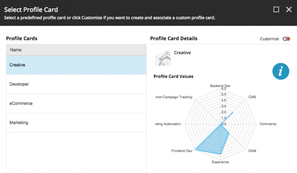 Sitecore Single Profile View
